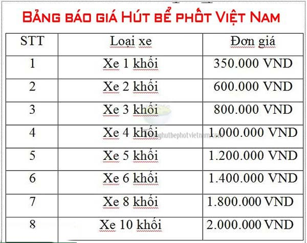 cach-tinh-tien-hut-be-phot2